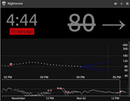 Whoa my Blood Sugar is a CGM in the Cloud!