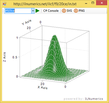 3D graph that looks like a mountain