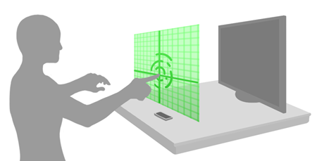 Touchless for LeapMotion