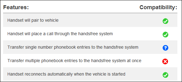 This is a ridiculous table that shows that my iphone supports SOME of the features of my car, but not all