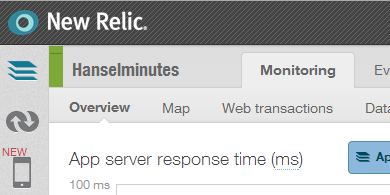 Hanselminutes within NewRelic