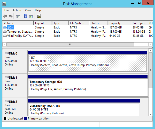I added a DATA VHD in the Azure VM