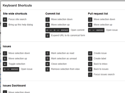 Some GitHub keyboard shortcuts