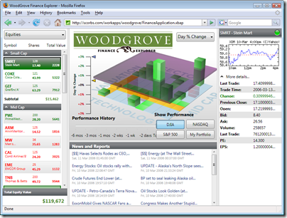 WoodGrove Finance Explorer - Mozilla Firefox