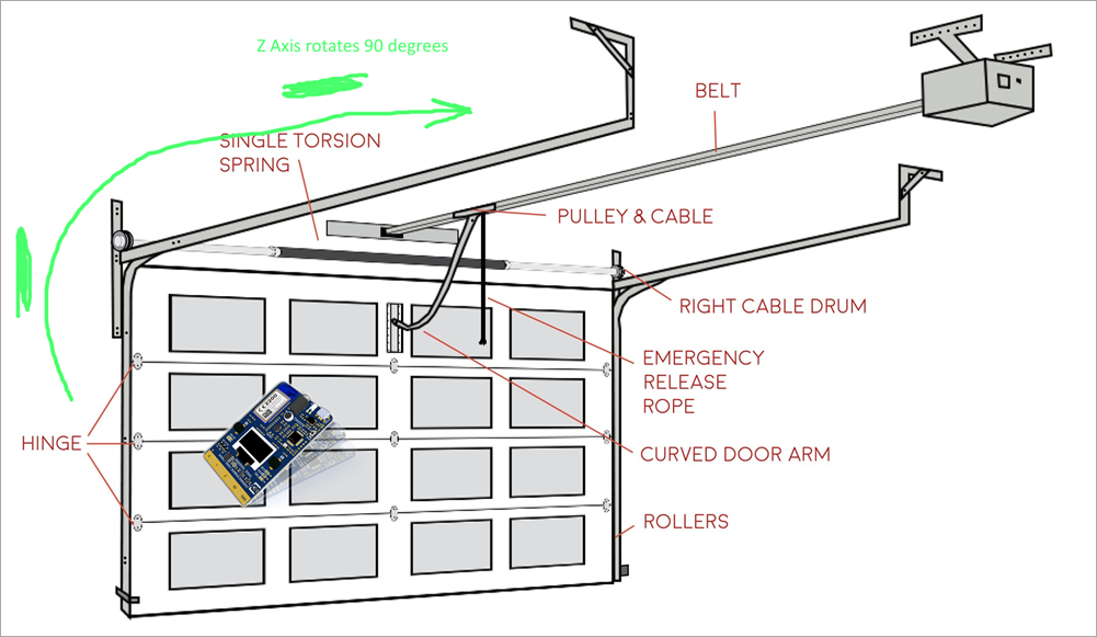 Did I leave the garage door open? A no-code project with
