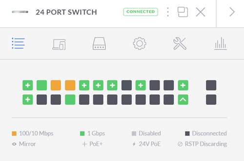 PoE switch showing usage on many ports