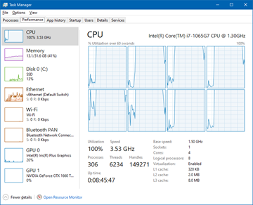 All the CPUs are working