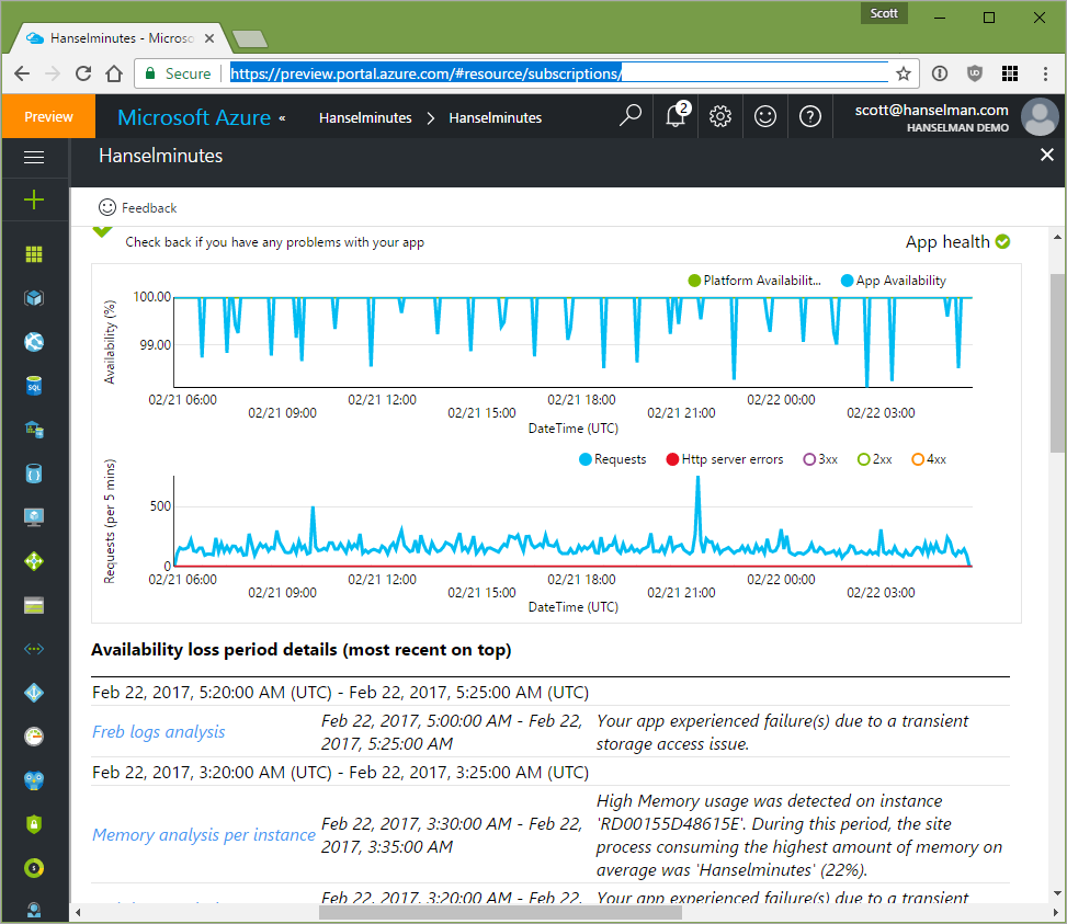 Azure Diagnostics and Uptime