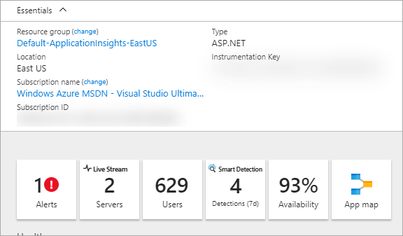 Setting up Application Insights took 10 minutes  It created two days
