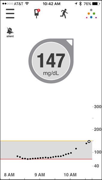 Diabetes Technology: Dexcom G5 CGM Review - So much wasted