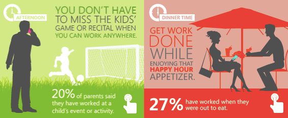 20% of parents said they have worked at a child's event or activity