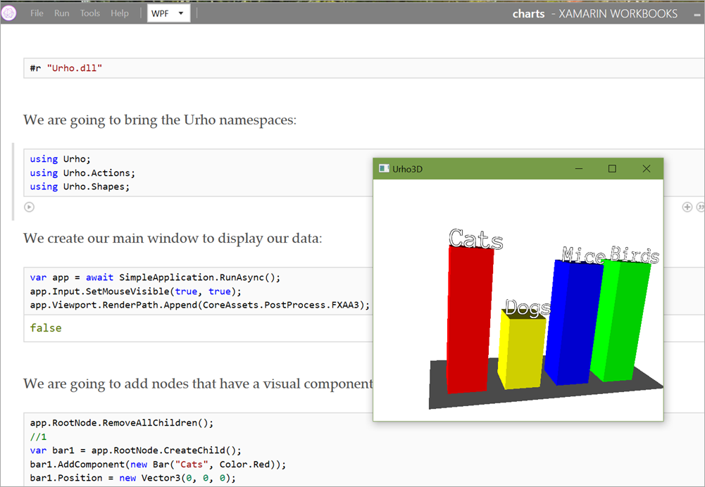 Charts in Xamarin Workbooks