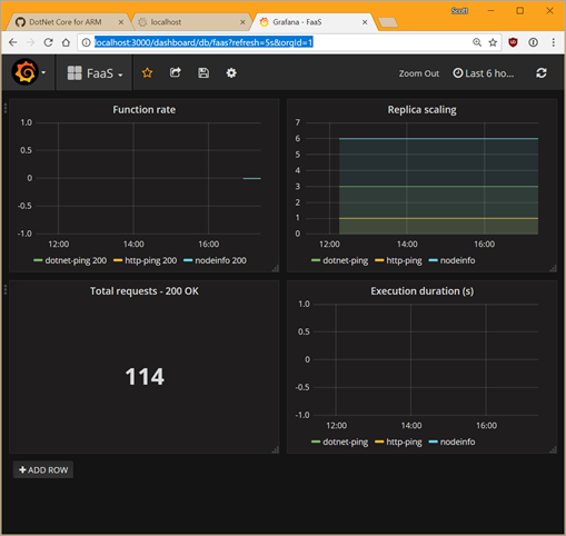 How to Build a Kubernetes Cluster with ARM Raspberry Pi then