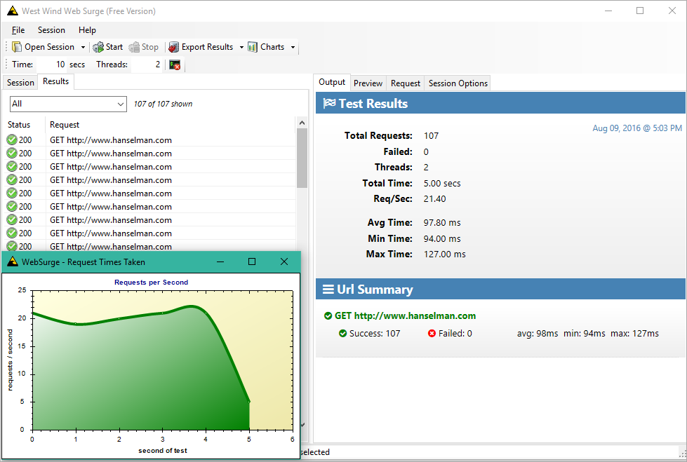 Two tools for quick and easy web application load testing