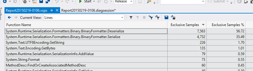 Visual Studio Profiler
