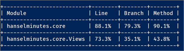 88.1% Line Coverage in Hanselminutes.core