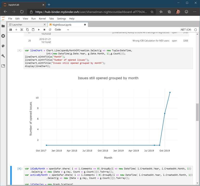 Language In 45 And 47 Stella Street: Announcing .NET Jupyter Notebooks