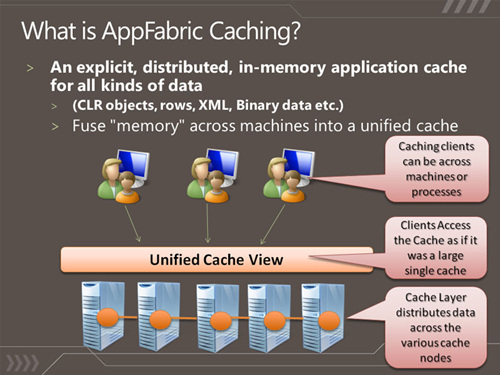 how to delete cache memory in windows 7