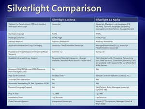 Silverlight 5 and nspeex: capture audio from capture source.
