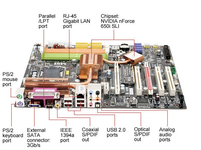 Computer Mother Board Parts Name