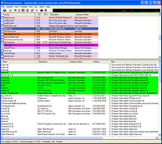 Process Explorer - Sysinternals www.sysinternals.com [PDXSHanselm]